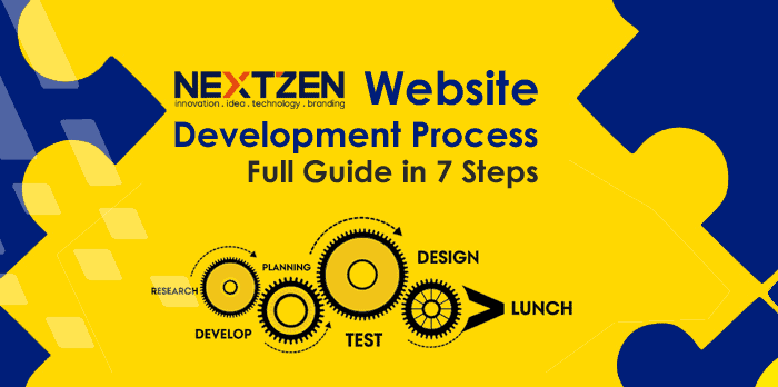 7 Steps of Website Development Process